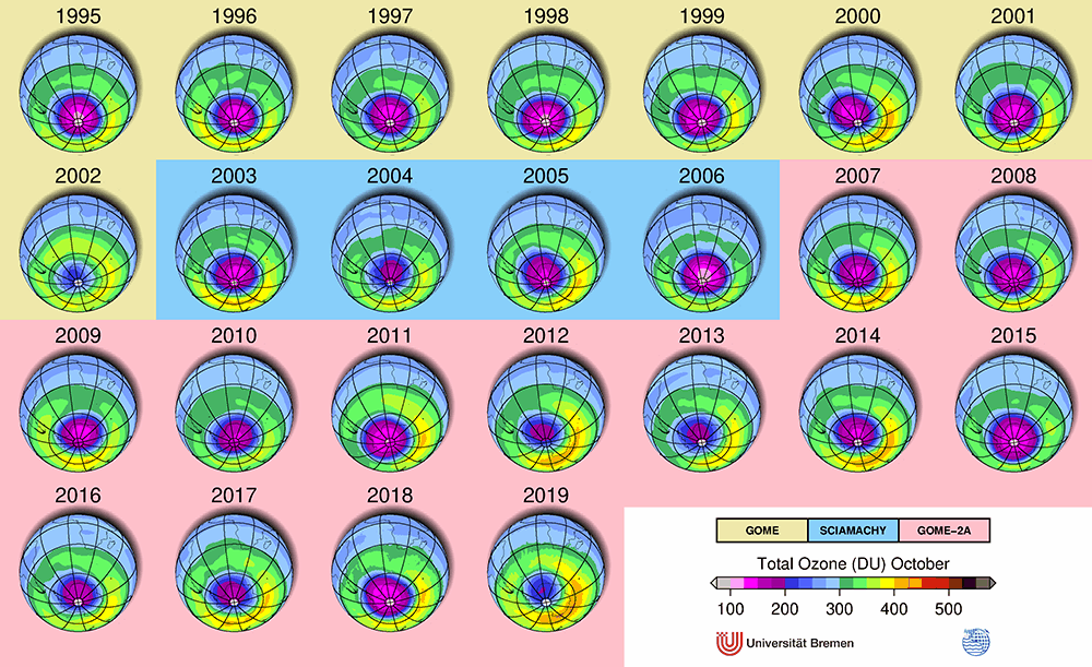 25 years of GOME/SCIA total ozone