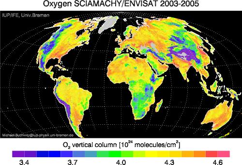 Global O2 columns
